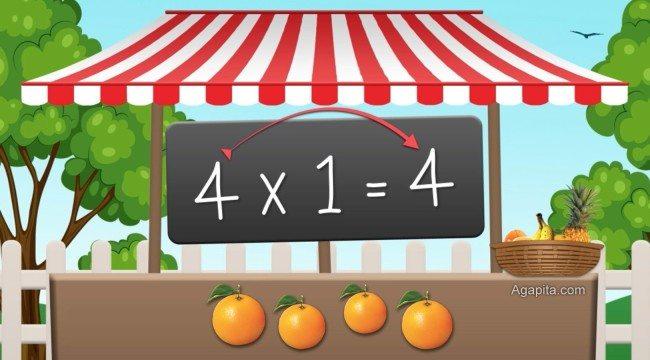 Multiplicación: Tabla del 1