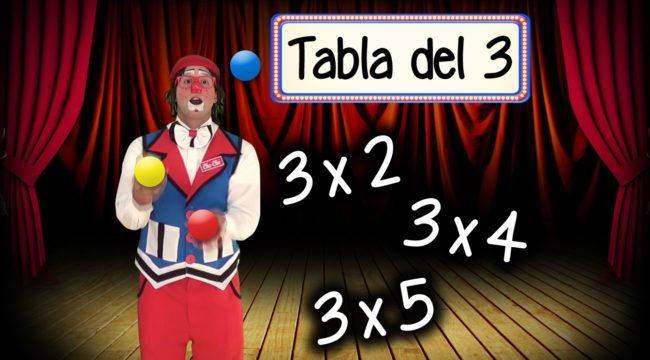 Multiplicación: Tabla del 3